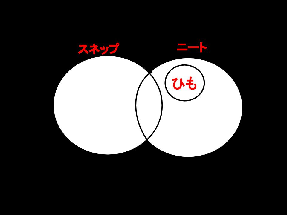 f:id:keita-agu-ynu:20151021160412p:plain