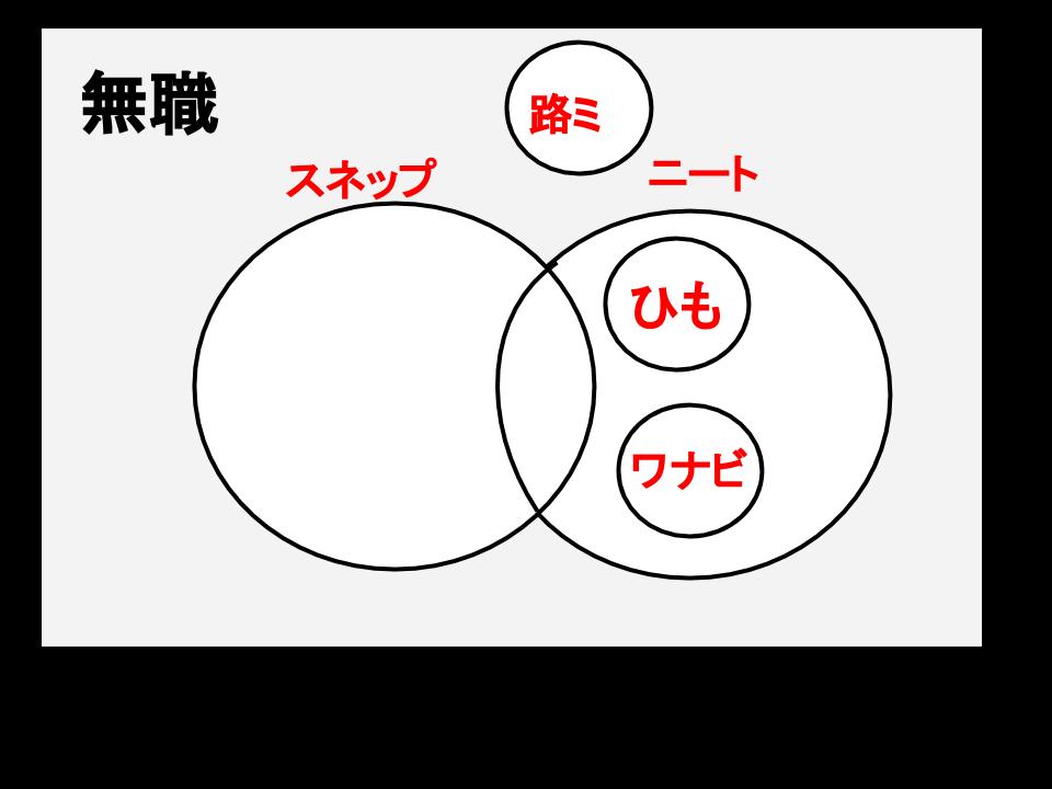 f:id:keita-agu-ynu:20151021162142p:plain