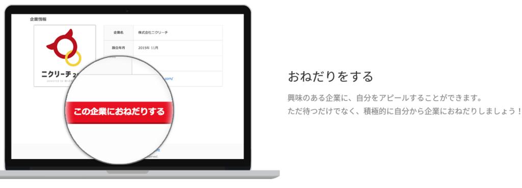 f:id:keita-agu-ynu:20160130162133p:plain