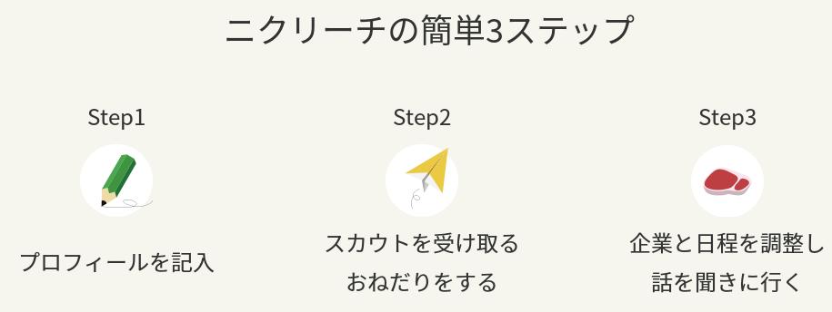 f:id:keita-agu-ynu:20160130163826p:plain