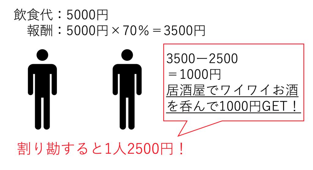 f:id:keita-agu-ynu:20161106181324p:plain