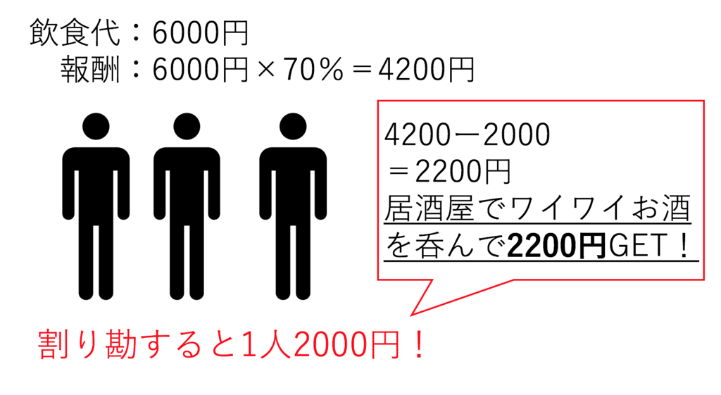 f:id:keita-agu-ynu:20161106181826p:plain