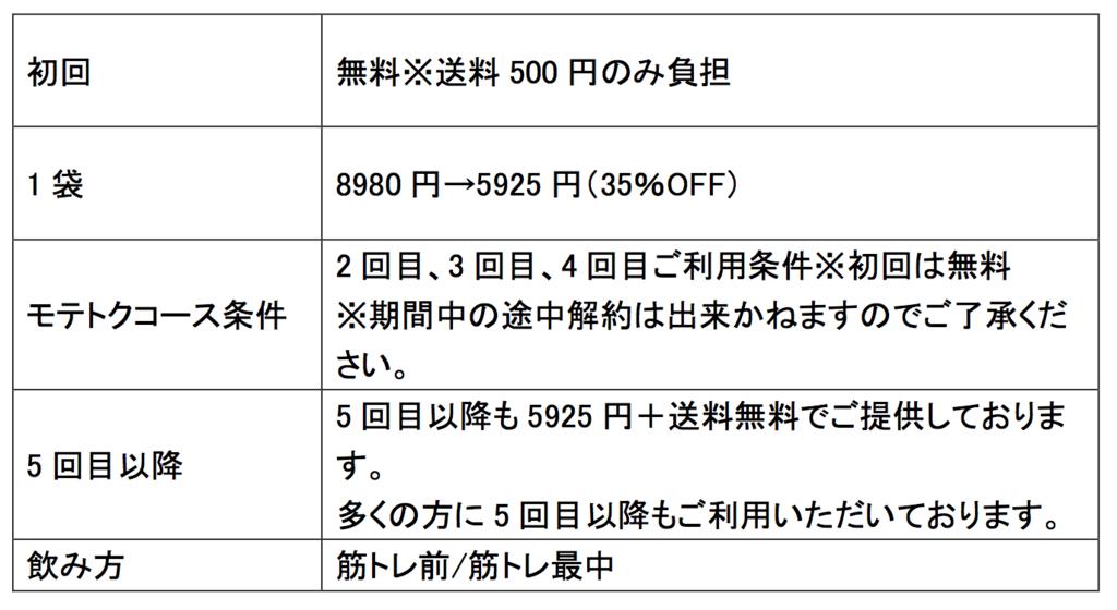 f:id:keita-agu-ynu:20170303014129p:plain