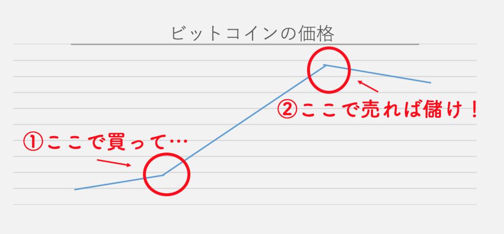 f:id:keita-agu-ynu:20180112165404p:plain