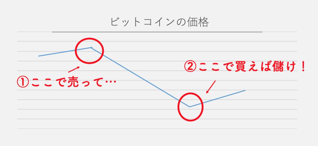 f:id:keita-agu-ynu:20180112170026p:plain