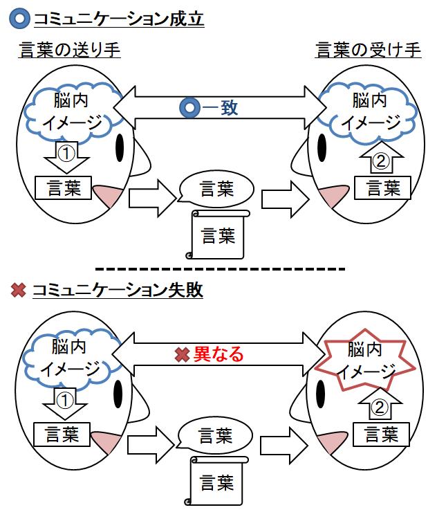 f:id:keita-shiratori:20190222210527p:plain