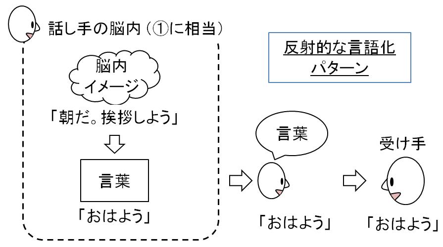 f:id:keita-shiratori:20190227141219p:plain
