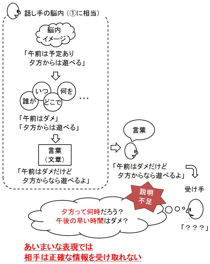 f:id:keita-shiratori:20190227150226p:plain