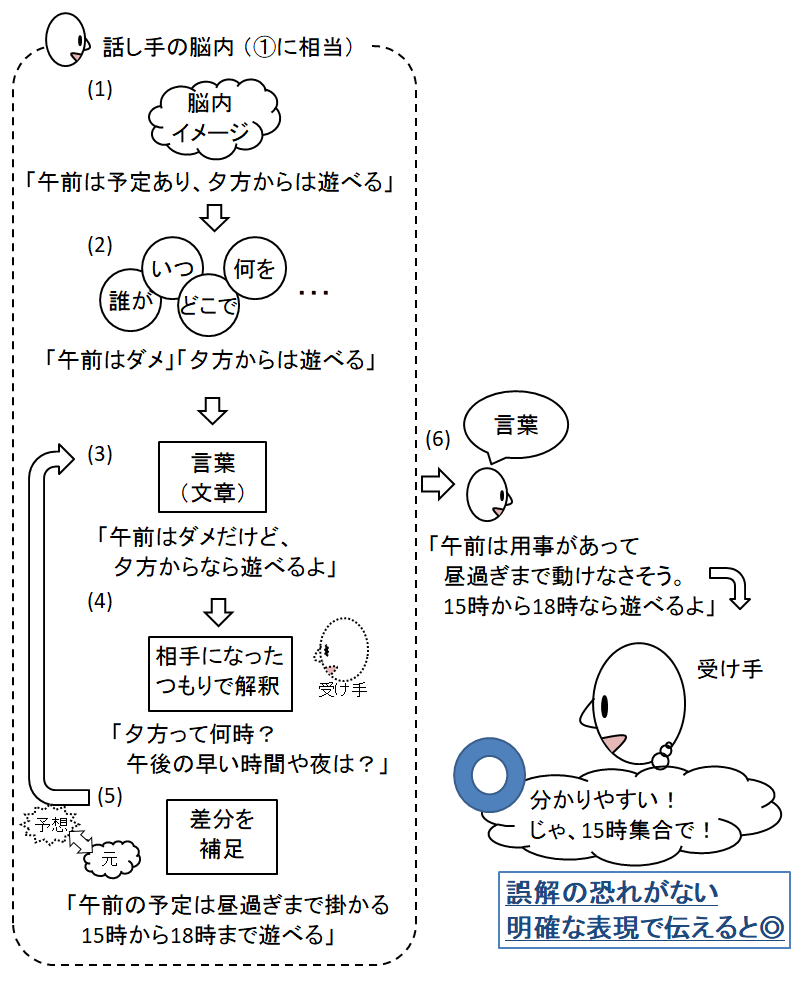 f:id:keita-shiratori:20190227150306p:plain