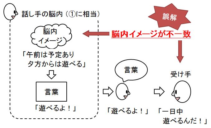 f:id:keita-shiratori:20190227171301p:plain