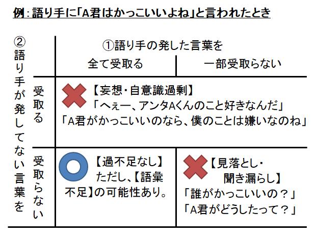 f:id:keita-shiratori:20190227184724p:plain