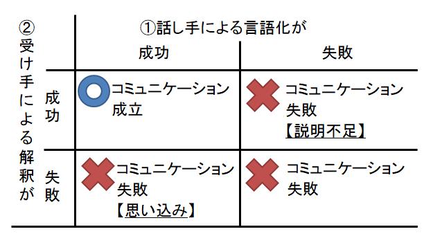 f:id:keita-shiratori:20190227213106p:plain