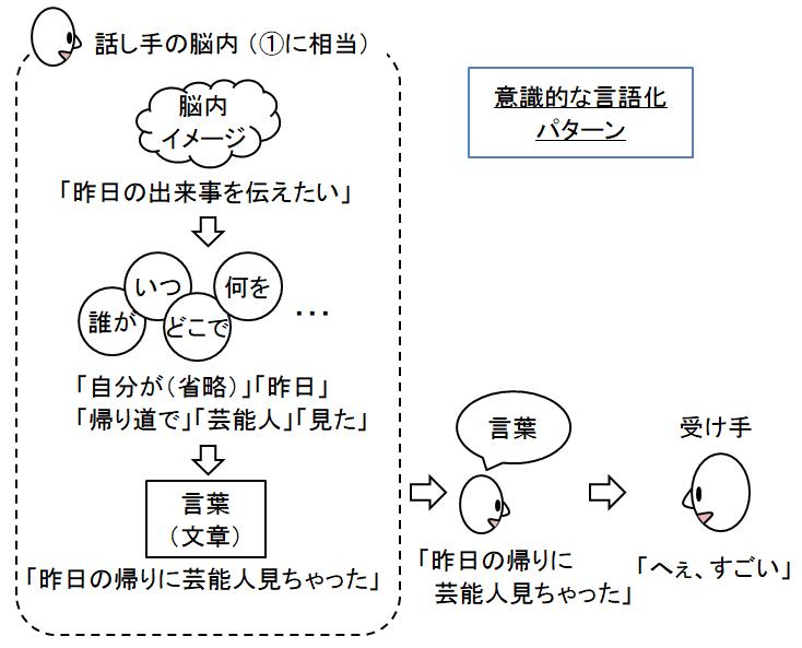 f:id:keita-shiratori:20190227213242p:plain