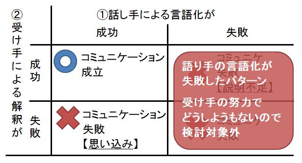 f:id:keita-shiratori:20190227215436p:plain