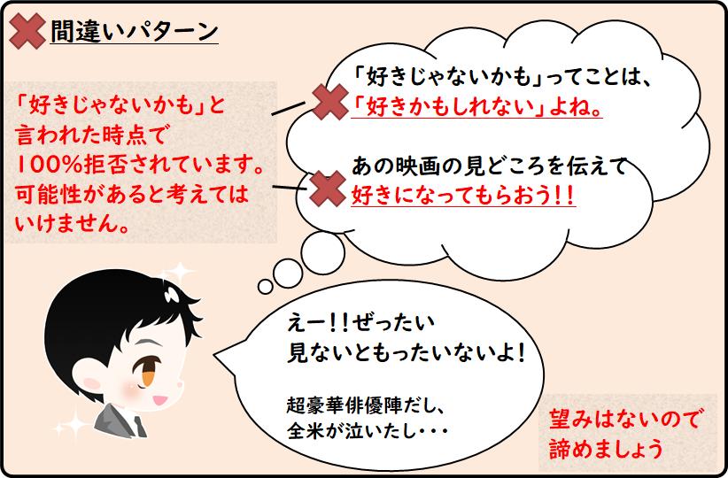 f:id:keita-shiratori:20190303083735p:plain