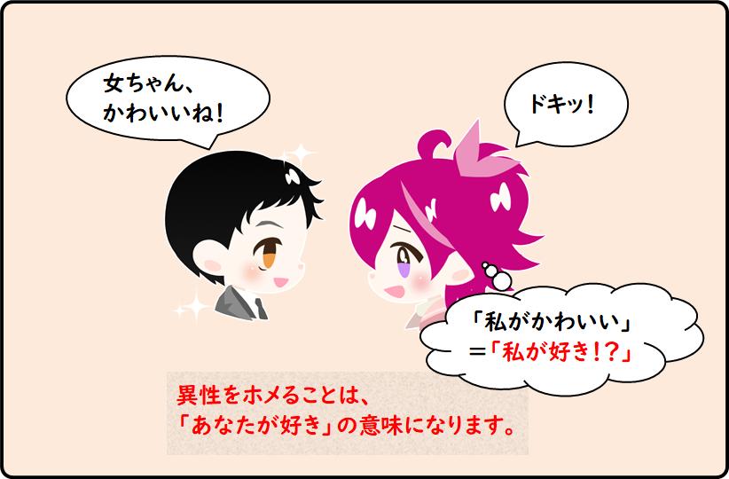 f:id:keita-shiratori:20190304132659p:plain