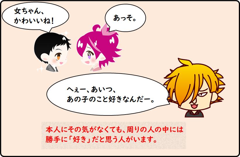 f:id:keita-shiratori:20190304132712p:plain