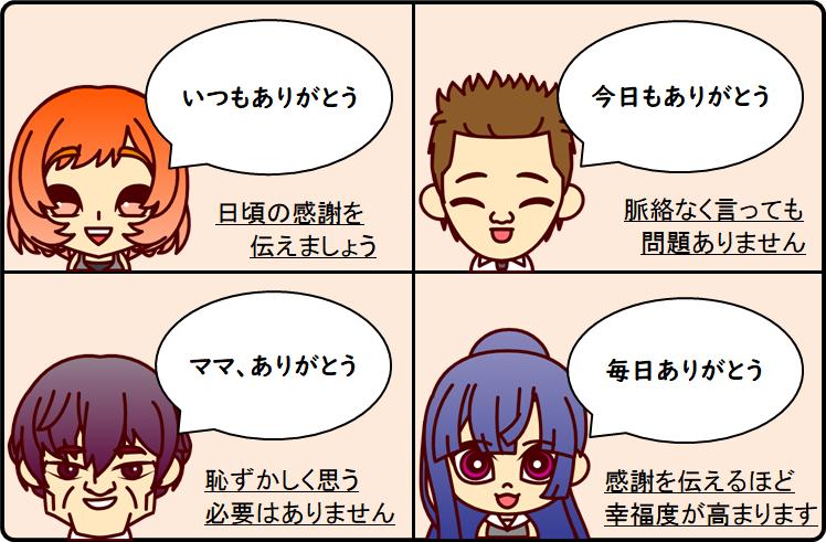 f:id:keita-shiratori:20190305014817p:plain