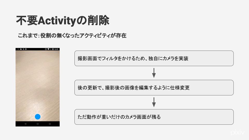 f:id:keita_developer:20200309225441p:plain