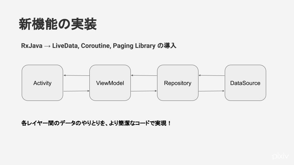f:id:keita_developer:20200309225449p:plain