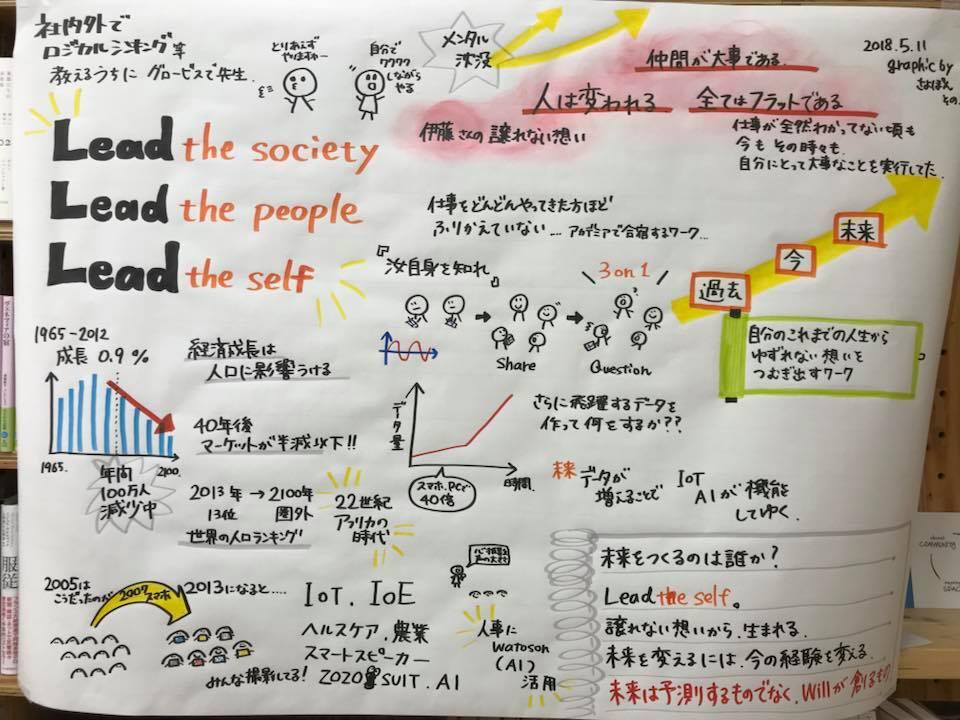 f:id:keita_shimab:20180513212007j:plain
