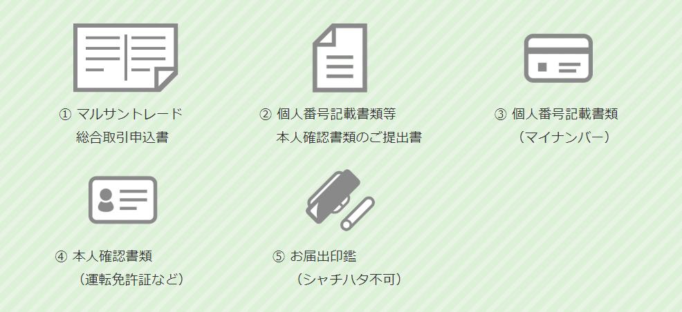 日経新聞を無料で読む方法。ネット証券の口座開設をすれば見れるのでお得です。
