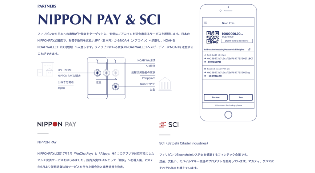 SCI(SATOSHI CITADEL INDUSTRIES)とノアコインのノアプロジェクトが、技術・サービス提携