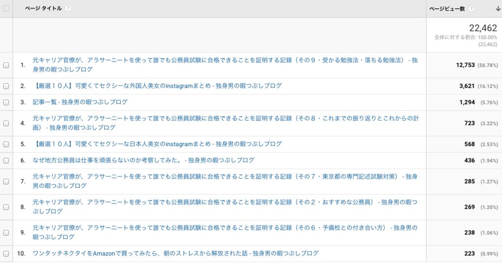 f:id:keito1031pome:20171031234120p:plain