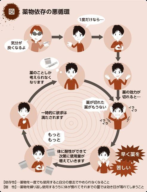 f:id:keito1031pome:20171129211238j:plain