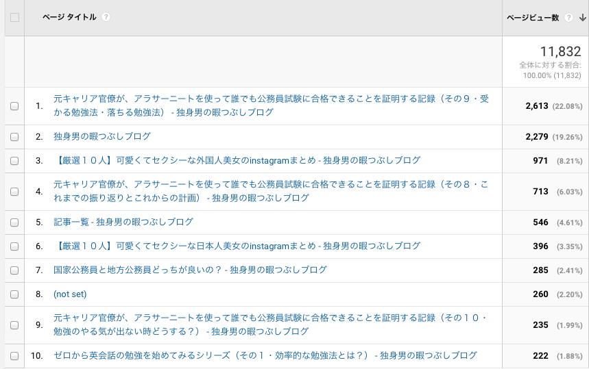 f:id:keito1031pome:20171203144159p:plain