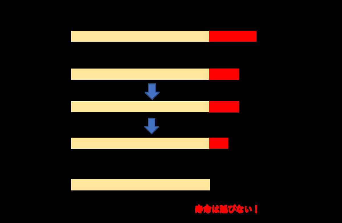 f:id:keitoh0626:20200118002452p:plain