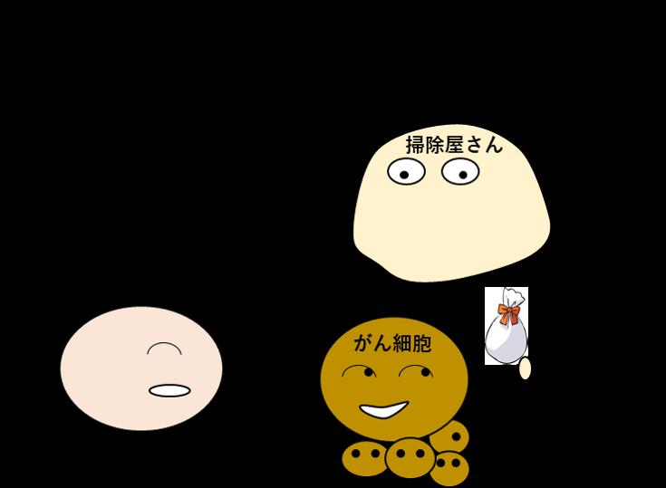 f:id:keitoh0626:20200118195510p:plain