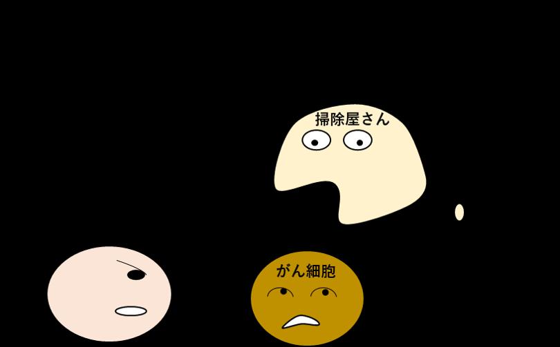 f:id:keitoh0626:20200118195516p:plain