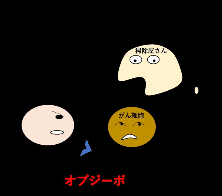 f:id:keitoh0626:20200118195523p:plain