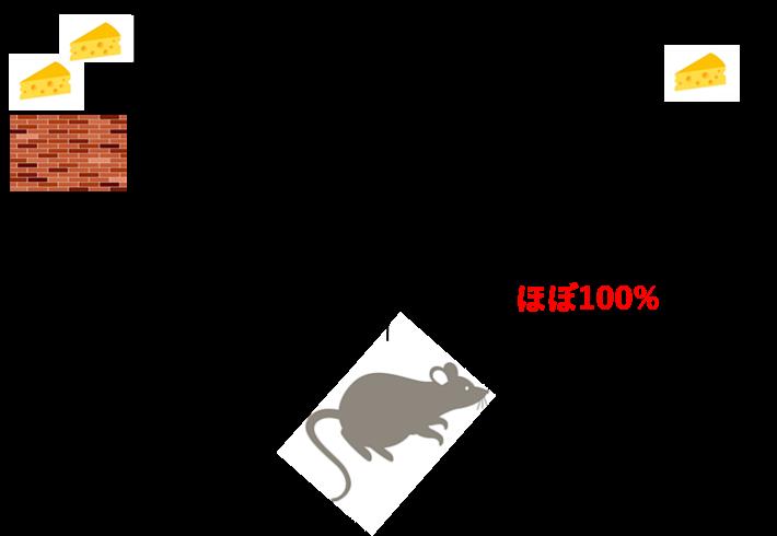 f:id:keitoh0626:20200122004504p:plain