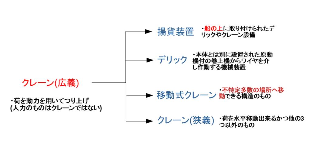 f:id:keitomo0513:20190923091744p:plain