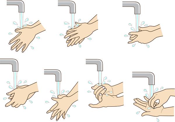 正しい手洗い方法 衛生手洗い