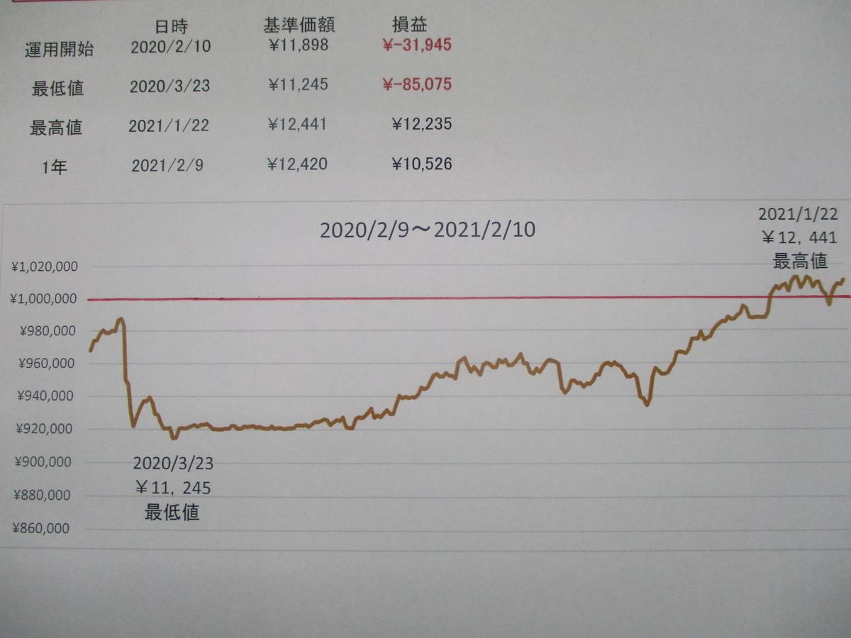 f:id:keityama2021:20210213163312j:plain