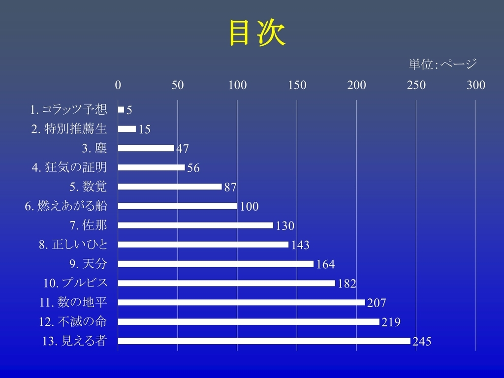 f:id:keiya-iwai:20180902094817j:plain