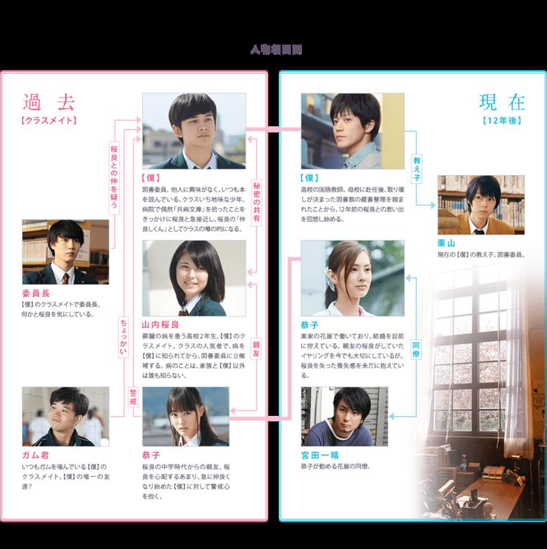 f:id:keiyamamoto413:20170730210250p:plain