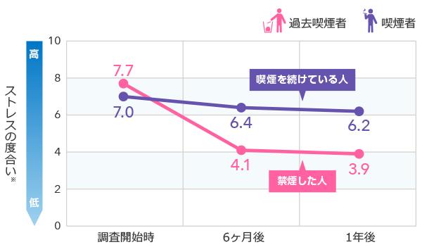 f:id:keiyamamoto413:20180127161530p:plain