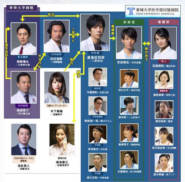 f:id:keiyamamoto413:20180613214444j:plain