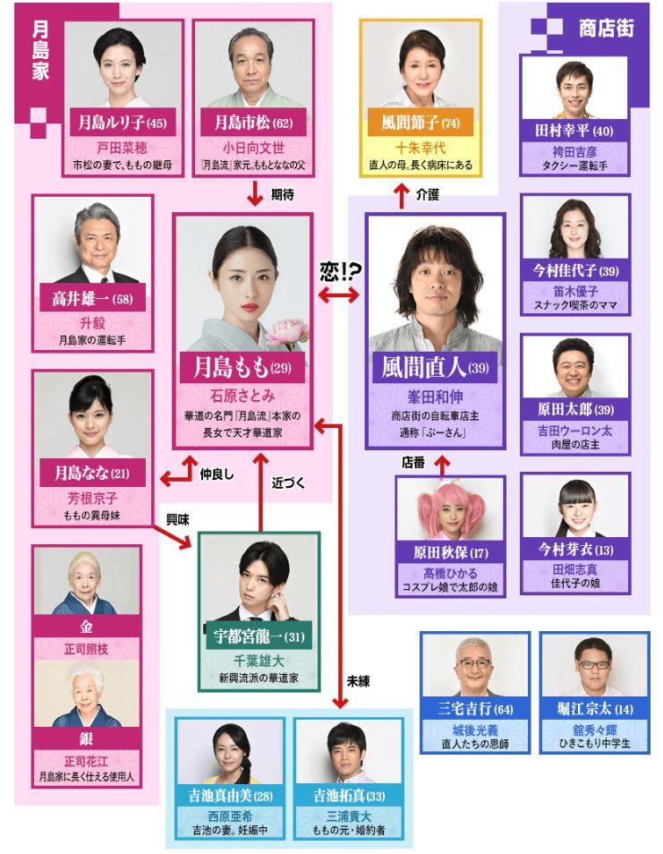 f:id:keiyamamoto413:20180714224455j:plain