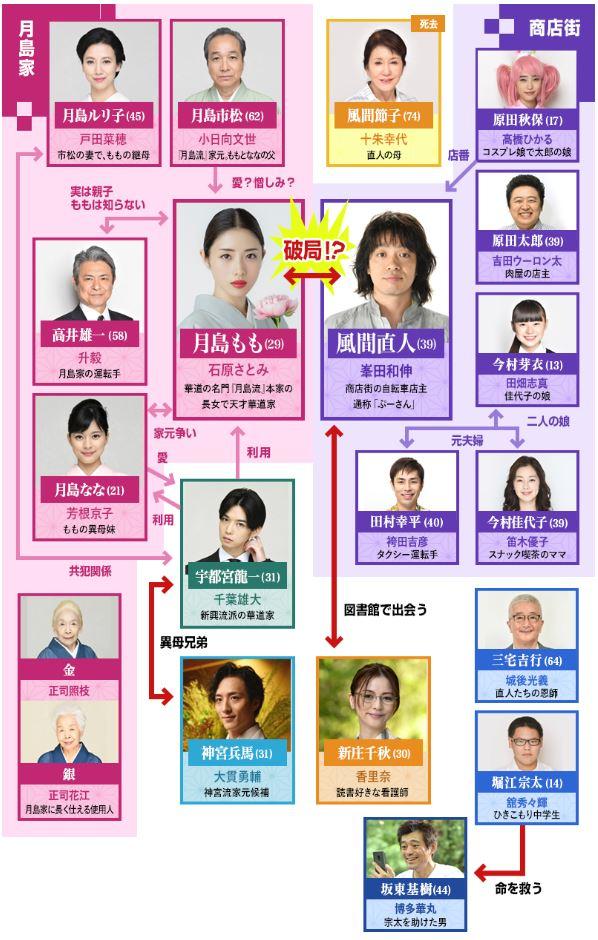 f:id:keiyamamoto413:20180823213946j:plain