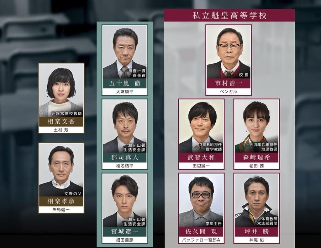 f:id:keiyamamoto413:20190109210834j:plain