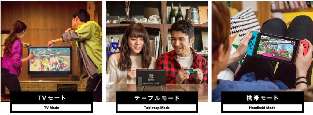 f:id:keizaijin:20170120191126j:plain