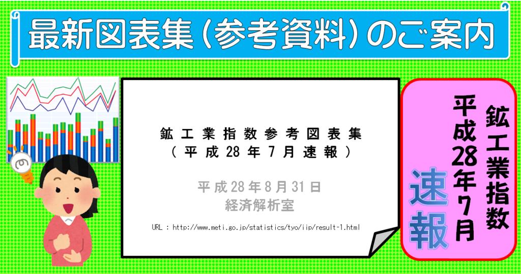 f:id:keizaikaisekiroom:20160831113749p:plain