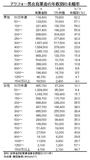 f:id:keizaikakumei:20170801184623p:plain