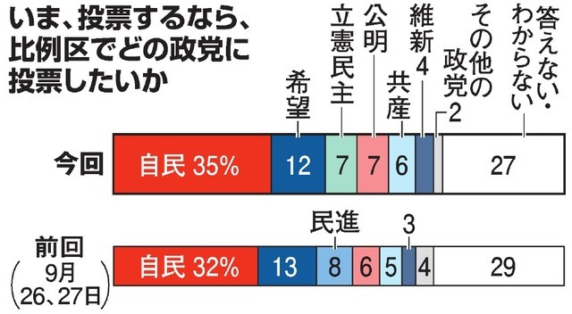 f:id:keizaikakumei:20171007125741j:plain