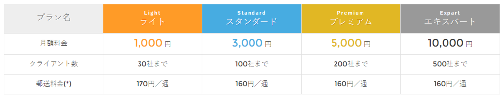 f:id:keizokuma:20160706232638p:plain
